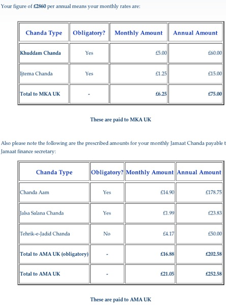 ahmadiyya chanda calculations.png